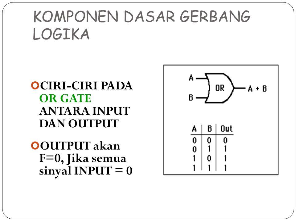 KOMPONEN DASAR GERBANG LOGIKA CIRI-CIRI PADA NOT GATE ANTARA INPUT DAN OUTPUT OUTPUT adalah Kebalikan dari sinyal INPUT