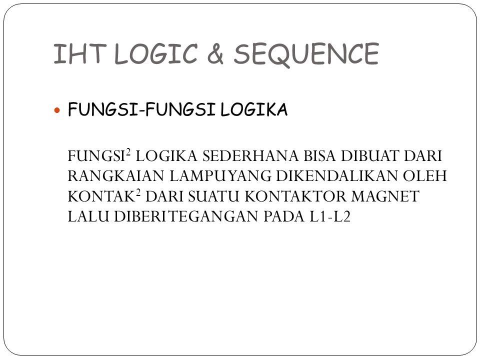TIMER Dalam sistem logic dan sequence timer digunakan sebagai pewaktu atau penentu waktu, dimana switch / kontak di ON kan maaupun di OFF kan.