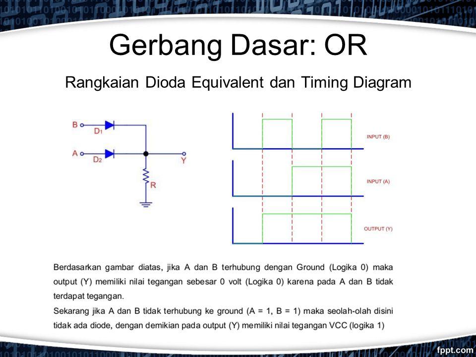 Gerbang Dasar: OR Rangkaian Dioda Equivalent dan Timing Diagram