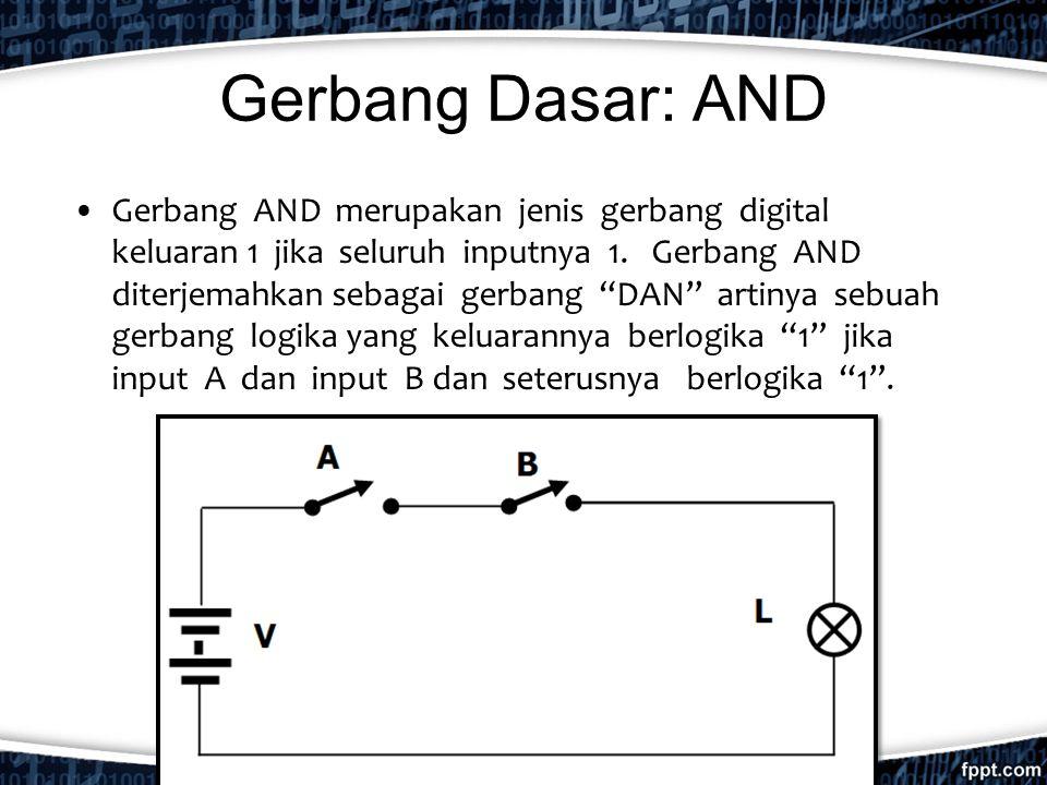"""Gerbang Dasar: AND Gerbang AND merupakan jenis gerbang digital keluaran 1 jika seluruh inputnya 1. Gerbang AND diterjemahkan sebagai gerbang """"DAN"""" art"""