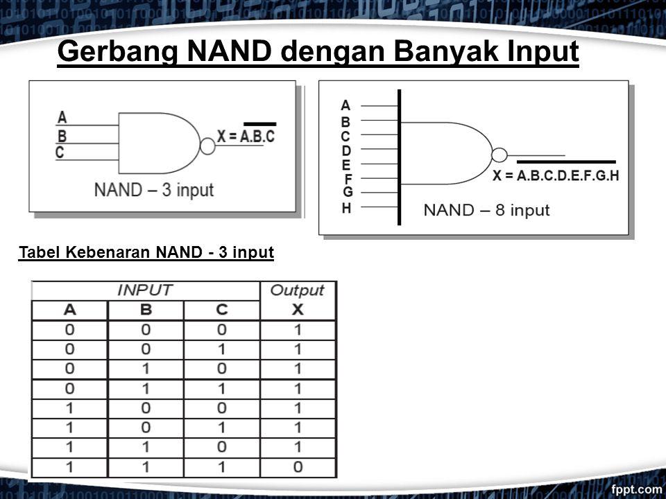 Gerbang NAND dengan Banyak Input Tabel Kebenaran NAND - 3 input