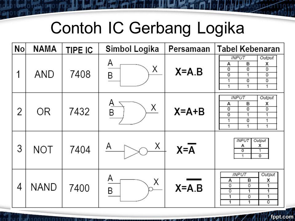 Contoh IC Gerbang Logika