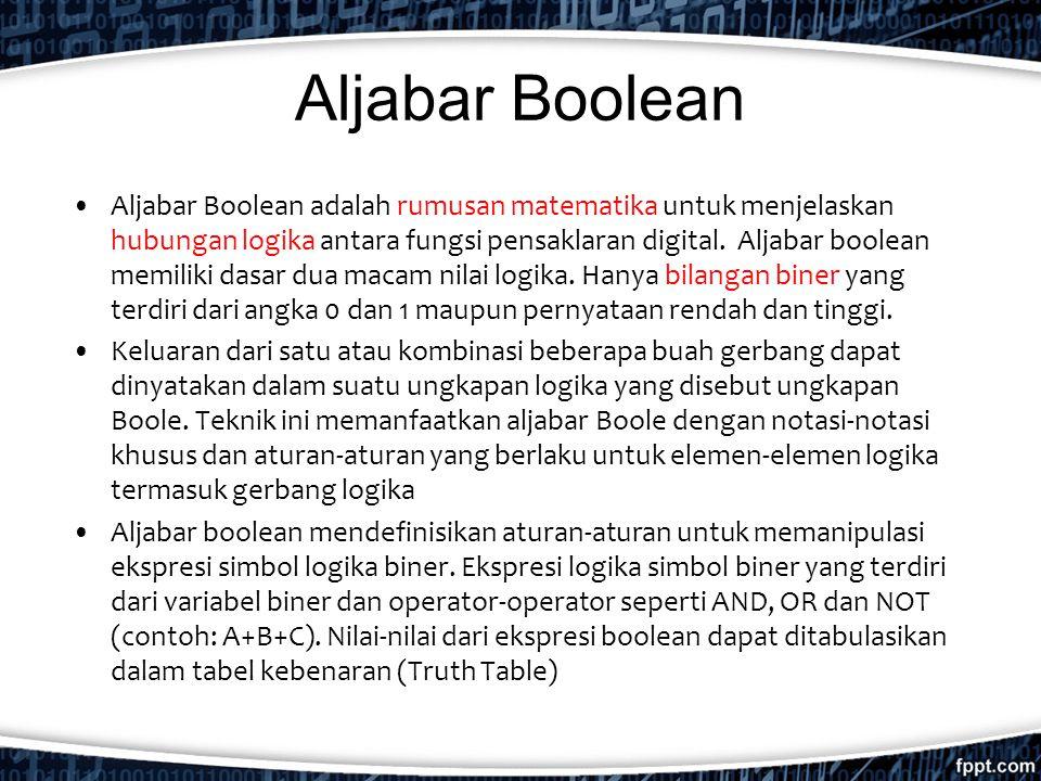 Aljabar Boolean Aljabar Boolean adalah rumusan matematika untuk menjelaskan hubungan logika antara fungsi pensaklaran digital. Aljabar boolean memilik