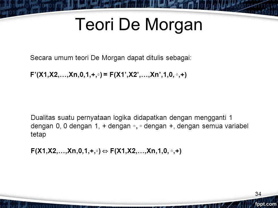 34 Secara umum teori De Morgan dapat ditulis sebagai: F'(X1,X2,…,Xn,0,1,+,◦) = F(X1',X2',…,Xn',1,0, ◦,+) Dualitas suatu pernyataan logika didapatkan d
