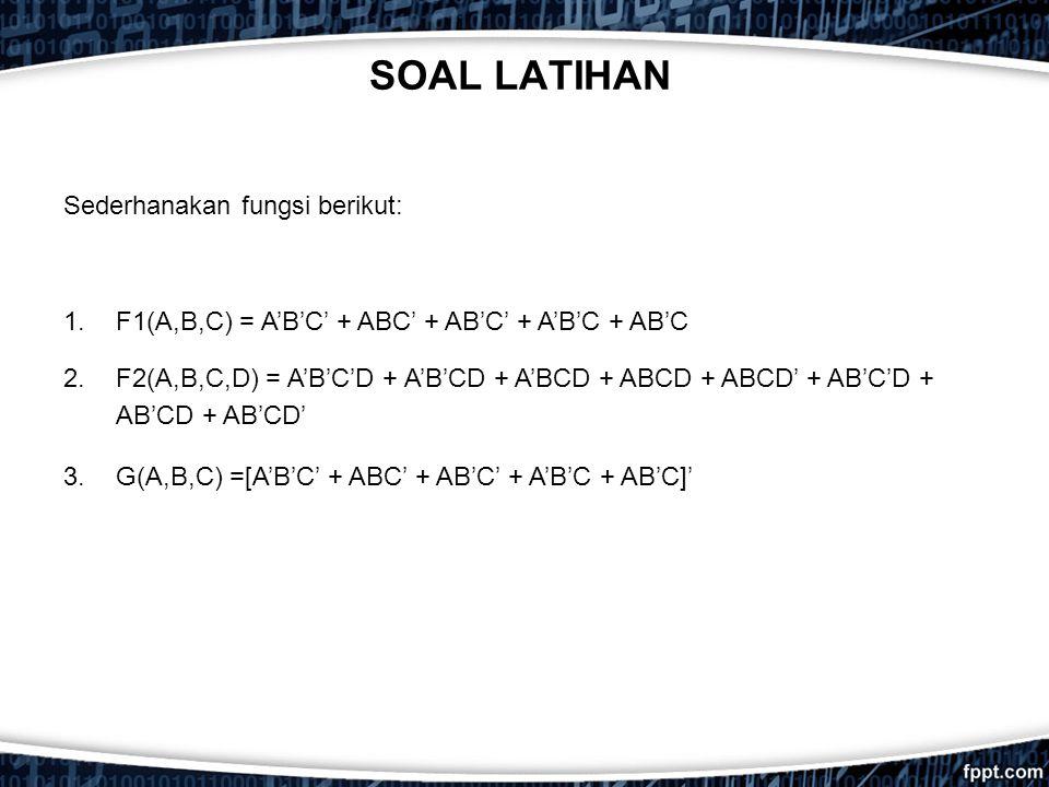 SOAL LATIHAN Sederhanakan fungsi berikut: 1.F1(A,B,C) = A'B'C' + ABC' + AB'C' + A'B'C + AB'C 2.F2(A,B,C,D) = A'B'C'D + A'B'CD + A'BCD + ABCD + ABCD' +