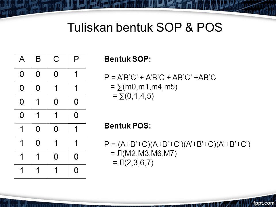 0 0 1 1 0 0 1 1 P 111 011 101 001 110 010 100 000 CBA Tuliskan bentuk SOP & POS Bentuk SOP: P = A'B'C' + A'B'C + AB'C' +AB'C = ∑(m0,m1,m4,m5) = ∑(0,1,