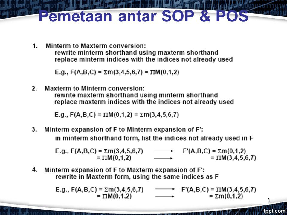 43 Pemetaan antar SOP & POS