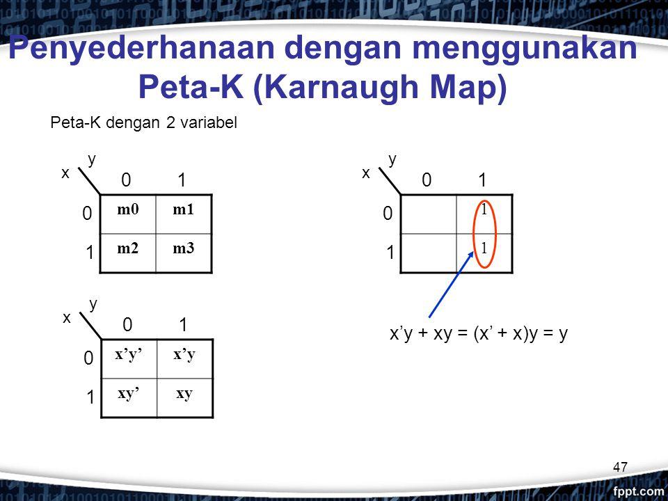 47 Penyederhanaan dengan menggunakan Peta-K (Karnaugh Map) Peta-K dengan 2 variabel m0m1 m2m3 x y 0 01 1 x'y'x'y xy'xy x y 0 01 1 1 1 x y 0 01 1 x'y +