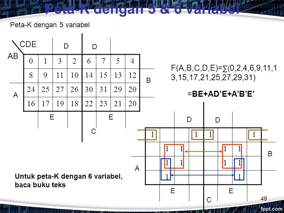 49 Peta-K dengan 5 & 6 variabel Peta-K dengan 5 variabel F(A,B,C,D,E)= ∑( 0,2,4,6,9,11,1 3,15,17,21,25,27,29,31) =BE+AD'E+A'B'E' 01326754 891110141513