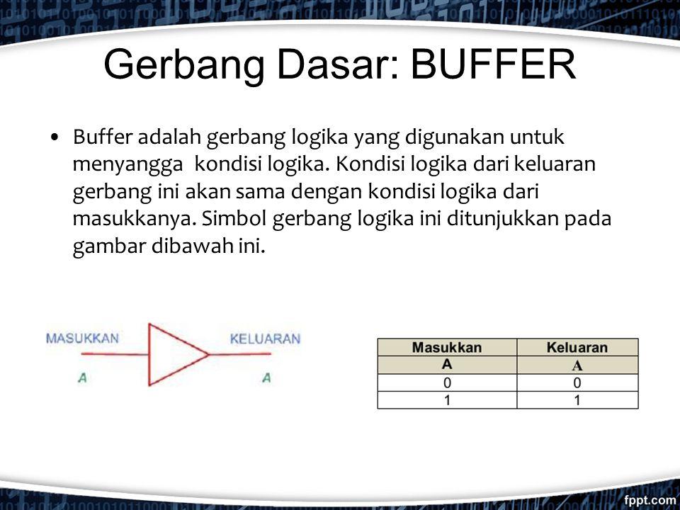 Gerbang Dasar: BUFFER Buffer adalah gerbang logika yang digunakan untuk menyangga kondisi logika. Kondisi logika dari keluaran gerbang ini akan sama d
