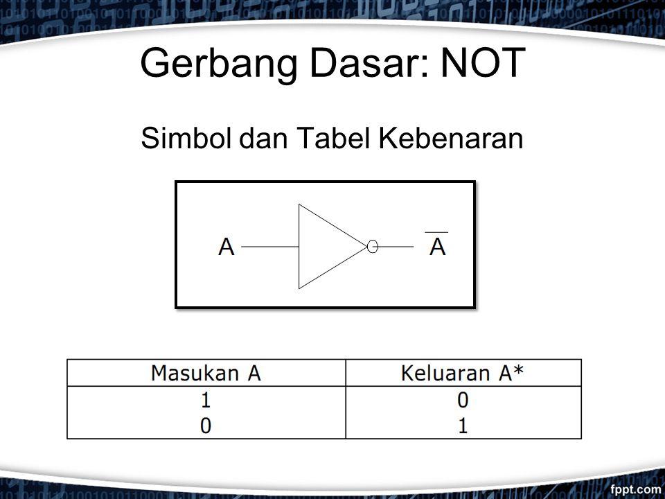 Gerbang Dasar: OR Gerbang OR diterjemahkan sebagai gerbang ATAU artinya sebuah gerbang logika yang keluarannya berlogika 1 jika salah satu atau seluruh inputnya berlogika 1 .