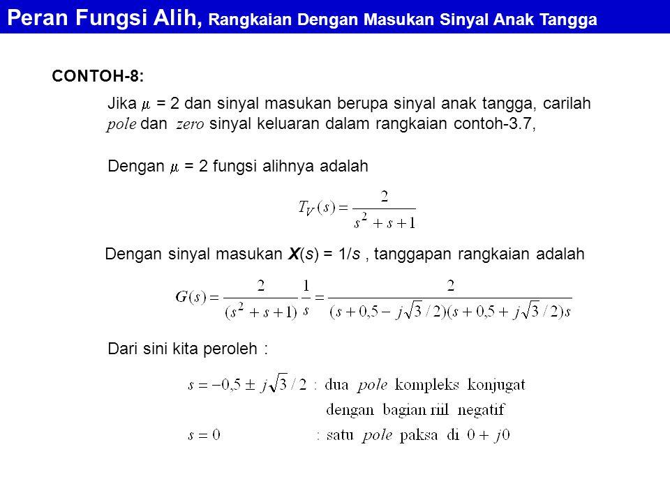 Peran Fungsi Alih, Rangkaian Dengan Masukan Sinyal Anak Tangga Dengan  = 2 fungsi alihnya adalah Dengan sinyal masukan X(s) = 1/s, tanggapan rangkaia