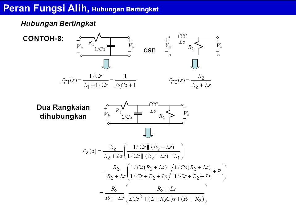 CONTOH-8: Peran Fungsi Alih, Hubungan Bertingkat R1R1 + V in  1/Cs +Vo+Vo R2R2 Ls +Vo+Vo + V in  R1R1 + V in  1/Cs R2R2 Ls +Vo+Vo Hubungan Be