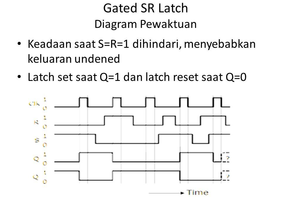 Gated SR Latch Diagram Pewaktuan Keadaan saat S=R=1 dihindari, menyebabkan keluaran undened Latch set saat Q=1 dan latch reset saat Q=0