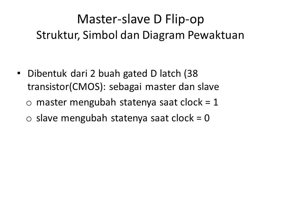 Master-slave D Flip-op Struktur, Simbol dan Diagram Pewaktuan Dibentuk dari 2 buah gated D latch (38 transistor(CMOS): sebagai master dan slave o mast