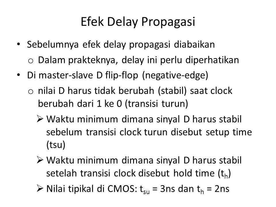 Efek Delay Propagasi Sebelumnya efek delay propagasi diabaikan o Dalam prakteknya, delay ini perlu diperhatikan Di master-slave D flip-flop (negative-