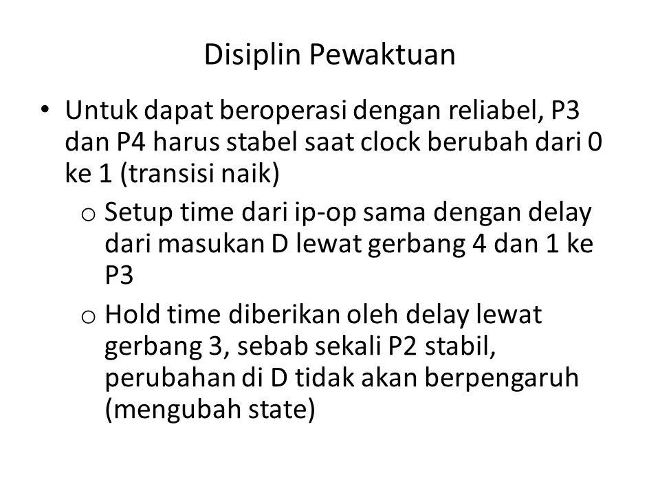 Disiplin Pewaktuan Untuk dapat beroperasi dengan reliabel, P3 dan P4 harus stabel saat clock berubah dari 0 ke 1 (transisi naik) o Setup time dari ip-