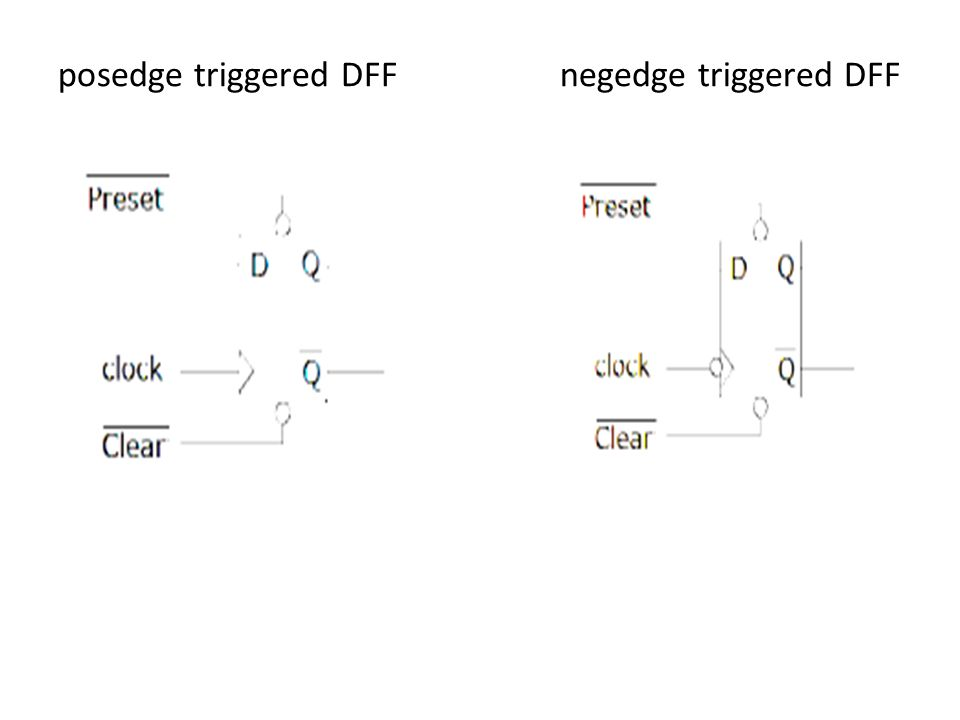 posedge triggered DFF negedge triggered DFF