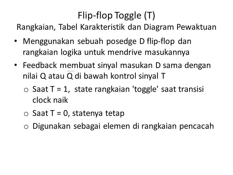 Flip-flop Toggle (T) Rangkaian, Tabel Karakteristik dan Diagram Pewaktuan Menggunakan sebuah posedge D flip-flop dan rangkaian logika untuk mendrive m