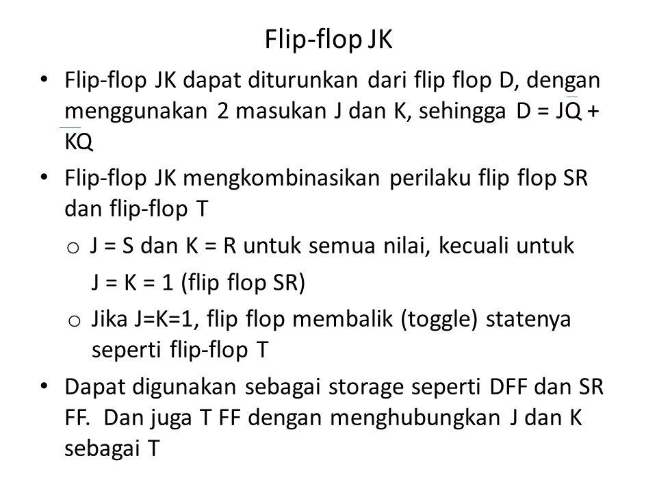 Flip-flop JK Flip-flop JK dapat diturunkan dari flip flop D, dengan menggunakan 2 masukan J dan K, sehingga D = JQ + KQ Flip-flop JK mengkombinasikan