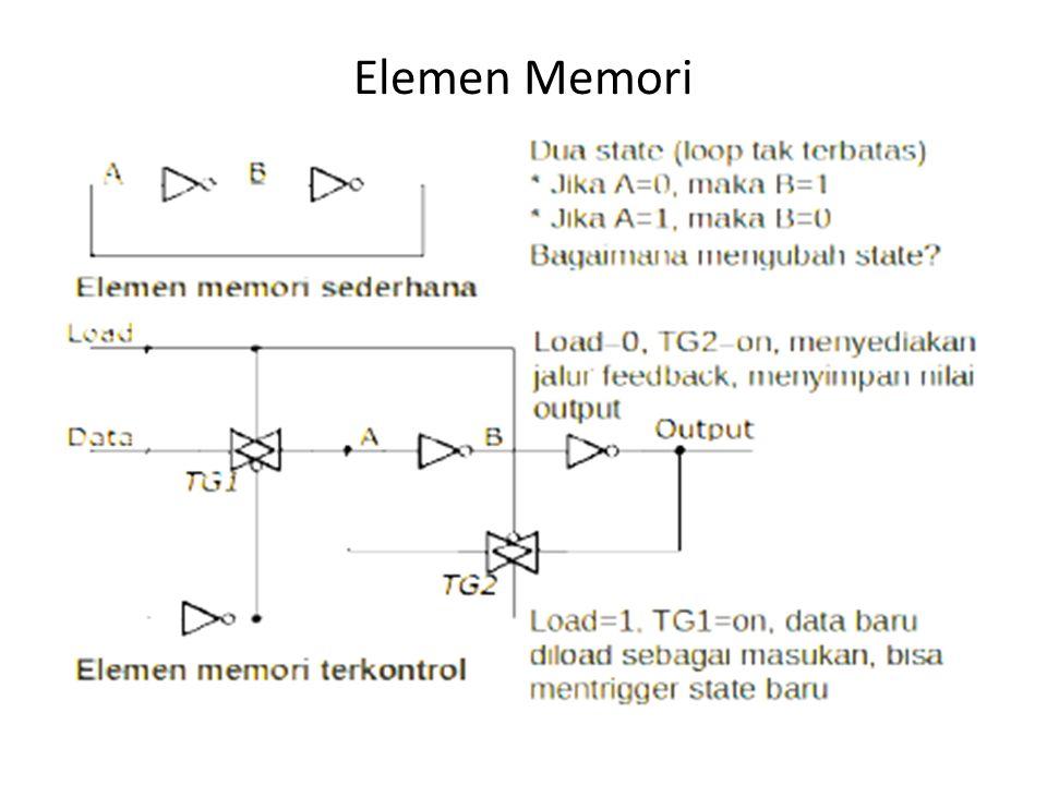 Latch Elemen memori terkontrol di atas membentuk latch(pengunci) Latch merupakan elemen penyimpan 1-bit o Untuk menyimpan 1-bit data/state diperlukan 1 buah latch