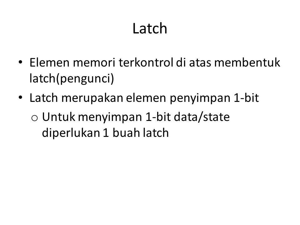 Latch SR Elemen Memori dengan Gerbang NOR Rangkaian latch dapat disusun menggunakan gerbang logika NOR (selain dengan TG) o Masukannya, Set (S) dan Reset (R), digunakan untuk mengubah state/keadaan, Q, dari rangkaian o Rangkaian tersebut membentuk latch SR