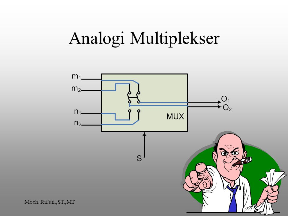 Analogi Multiplekser