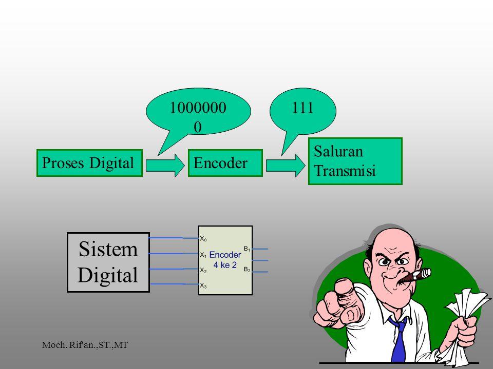 Proses DigitalEncoder Saluran Transmisi 1000000 0 111 Sistem Digital