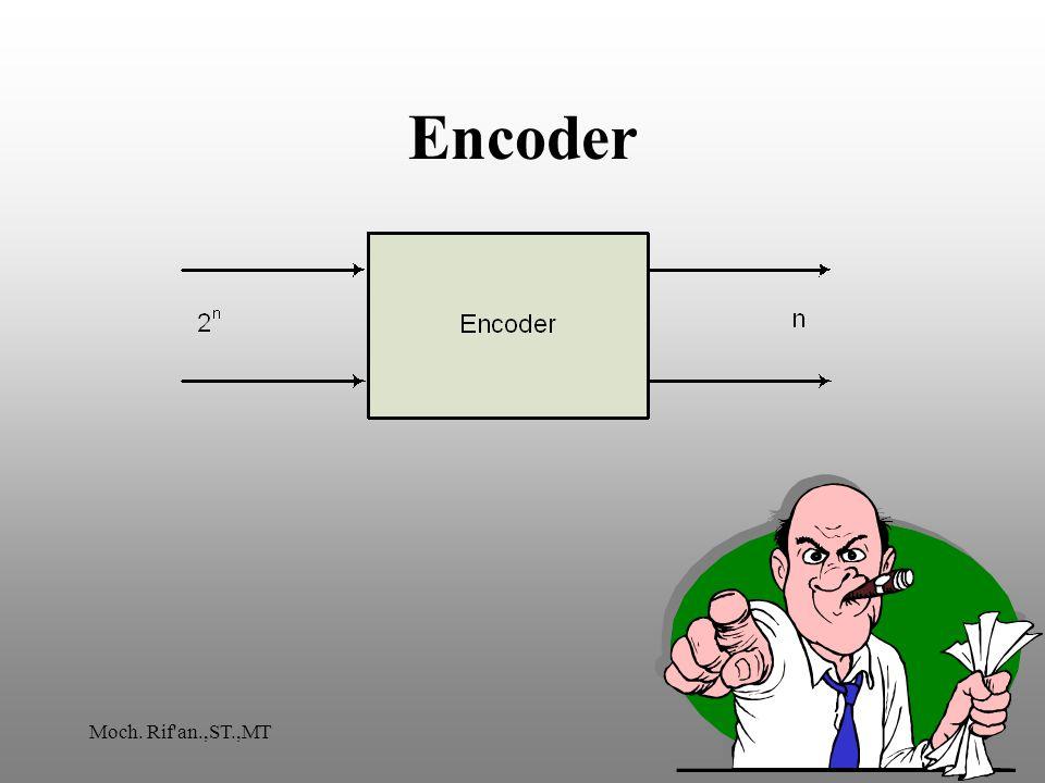 Langkah perencanaan encoder : Buat sebuah table kebenaran untuk mendefinisikan hubungan antara input dan output.