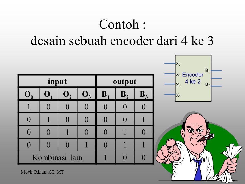 Analogi Multiplekser