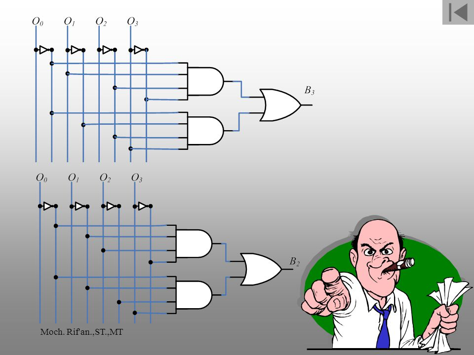 Skema Multiplekser bentuk lain