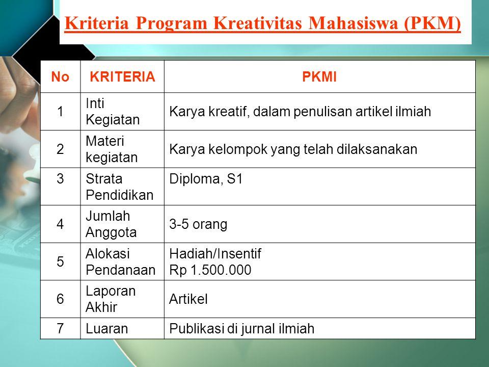 Kriteria Program Kreativitas Mahasiswa (PKM) NoKRITERIAPKMI 1 Inti Kegiatan Karya kreatif, dalam penulisan artikel ilmiah 2 Materi kegiatan Karya kelo