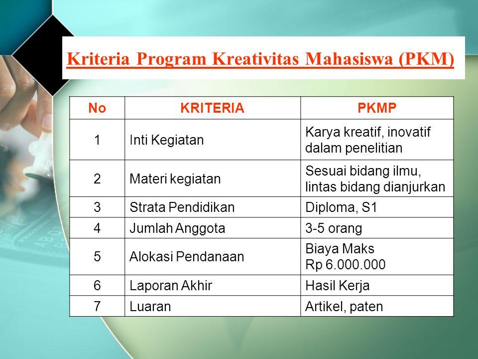 Kriteria Program Kreativitas Mahasiswa (PKM) NoKRITERIAPKMP 1Inti Kegiatan Karya kreatif, inovatif dalam penelitian 2Materi kegiatan Sesuai bidang ilm