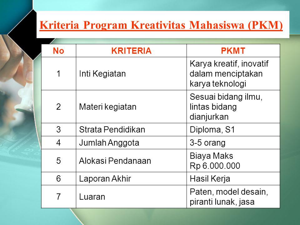 Kriteria Program Kreativitas Mahasiswa (PKM) NoKRITERIAPKMT 1Inti Kegiatan Karya kreatif, inovatif dalam menciptakan karya teknologi 2Materi kegiatan