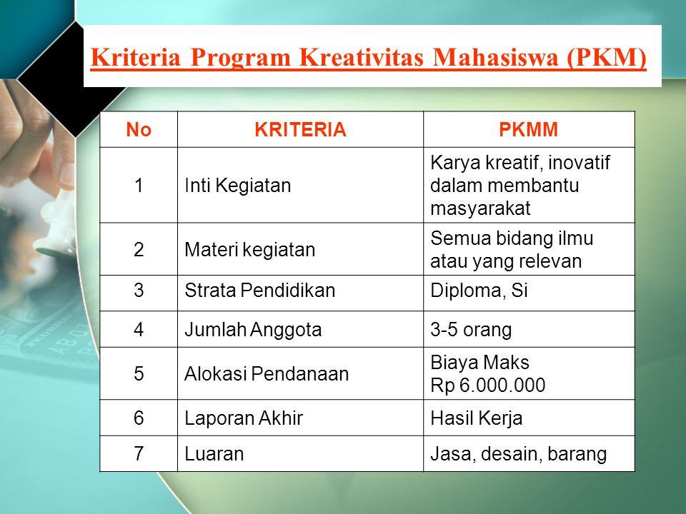 Kriteria Program Kreativitas Mahasiswa (PKM) NoKRITERIAPKMM 1Inti Kegiatan Karya kreatif, inovatif dalam membantu masyarakat 2Materi kegiatan Semua bi