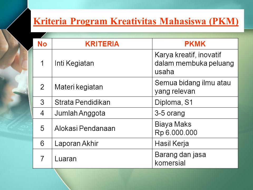 Kriteria Program Kreativitas Mahasiswa (PKM) NoKRITERIAPKMK 1Inti Kegiatan Karya kreatif, inovatif dalam membuka peluang usaha 2Materi kegiatan Semua