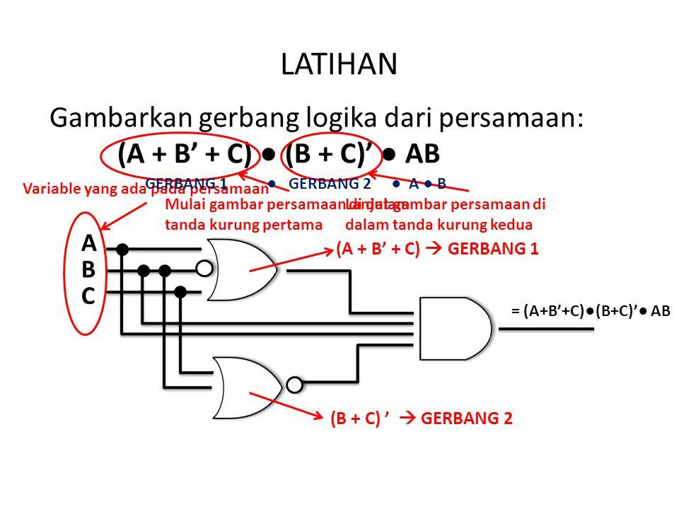 LATIHAN Gambarkan gerbang logika dari persamaan: (A + B' + C) ● (B + C)' ● AB = (A+B'+C)●(B+C)'● AB A B C Variable yang ada pada persamaan Mulai gambar persamaan di dalam tanda kurung pertama (A + B' + C)  GERBANG 1 Lanjut gambar persamaan di dalam tanda kurung kedua (B + C) '  GERBANG 2 GERBANG 1 ● GERBANG 2 ● A ● B