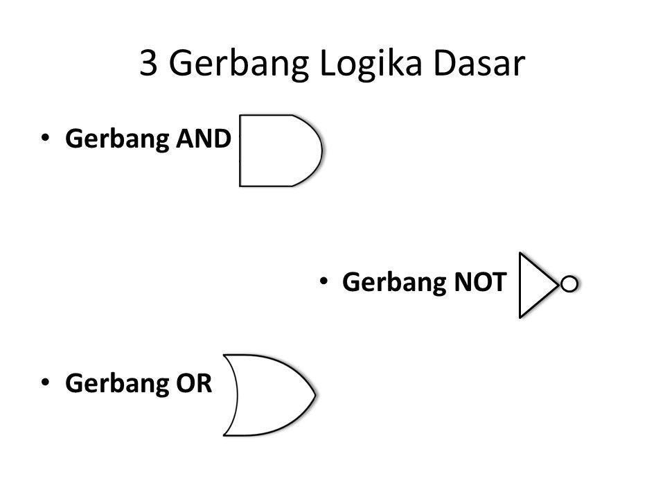 Contoh Gerbang AND = A ● B ABAB = W ● X ● Y ● Z WXYZWXYZ