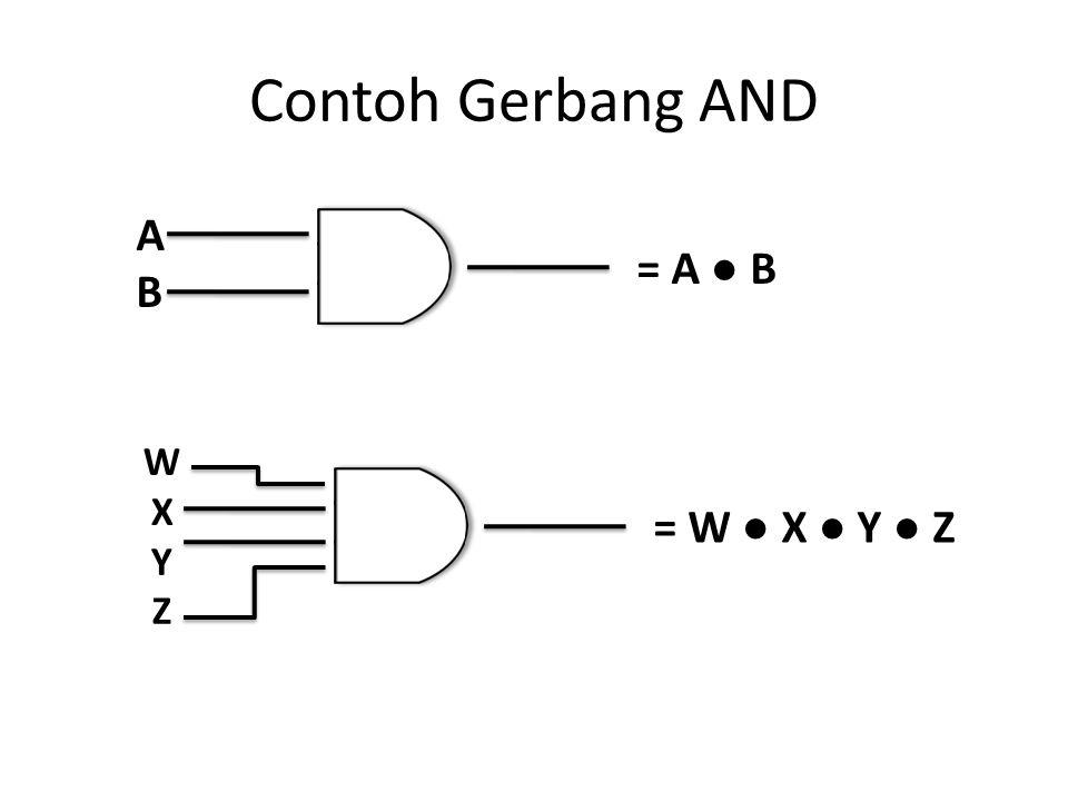 Contoh Gerbang OR = X + Y XYXY = A + B + C + D ABCDABCD