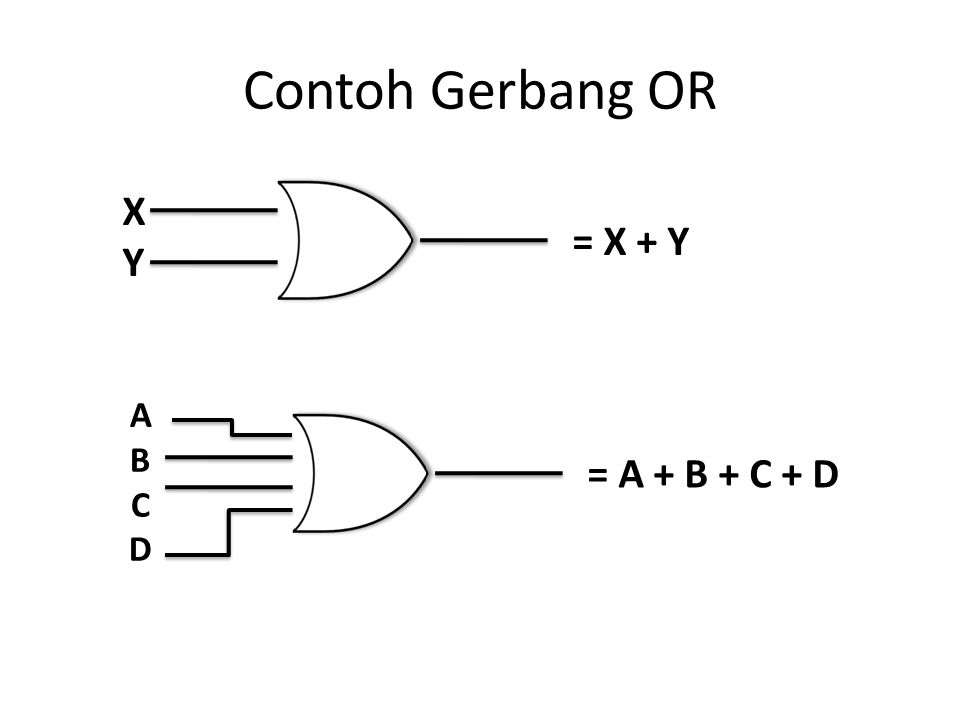 Contoh Gerbang OR = X + Y XYXY = A + B + C + D ABCDABCD