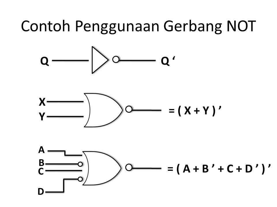 Contoh Penggunaan Gerbang NOT = X ' ● Y XYXY = ( A ● B ' ● C ● D ' ) ' ABCDABCD = ( X ● Y ) ' XYXY