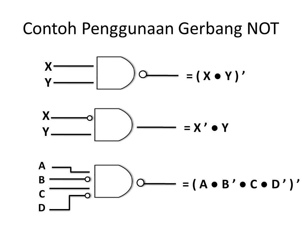 Perhatikan Penggunaan Gerbang NOT = ( X ● Y ) ' XYXY Ketika simbol NOT berada di depan gerbang, maka persamaan dinegasikan, dengan cara memberi tanda kurung untuk persamaan tersebut dan imbuhkan tanda negasi ( ' ).