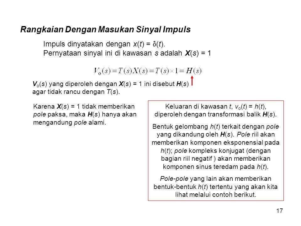 Rangkaian Dengan Masukan Sinyal Impuls Impuls dinyatakan dengan x(t) =  (t). Pernyataan sinyal ini di kawasan s adalah X(s) = 1 V o (s) yang diperole