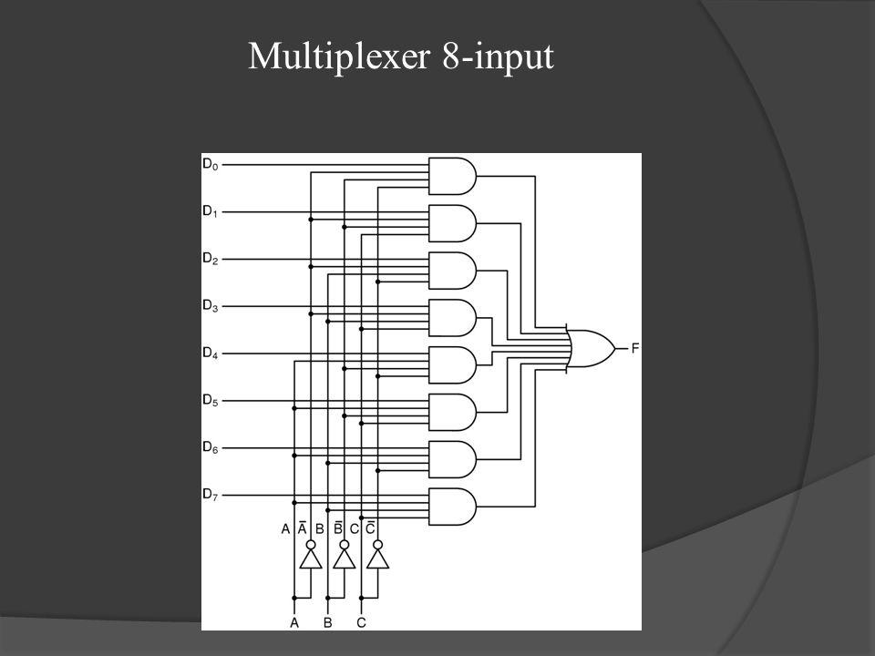 Multiplexer 8-input
