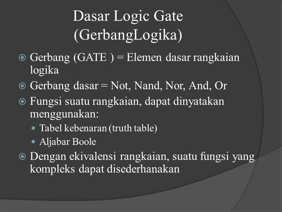 Dasar Logic Gate (GerbangLogika)  Gerbang (GATE ) = Elemen dasar rangkaian logika  Gerbang dasar = Not, Nand, Nor, And, Or  Fungsi suatu rangkaian,