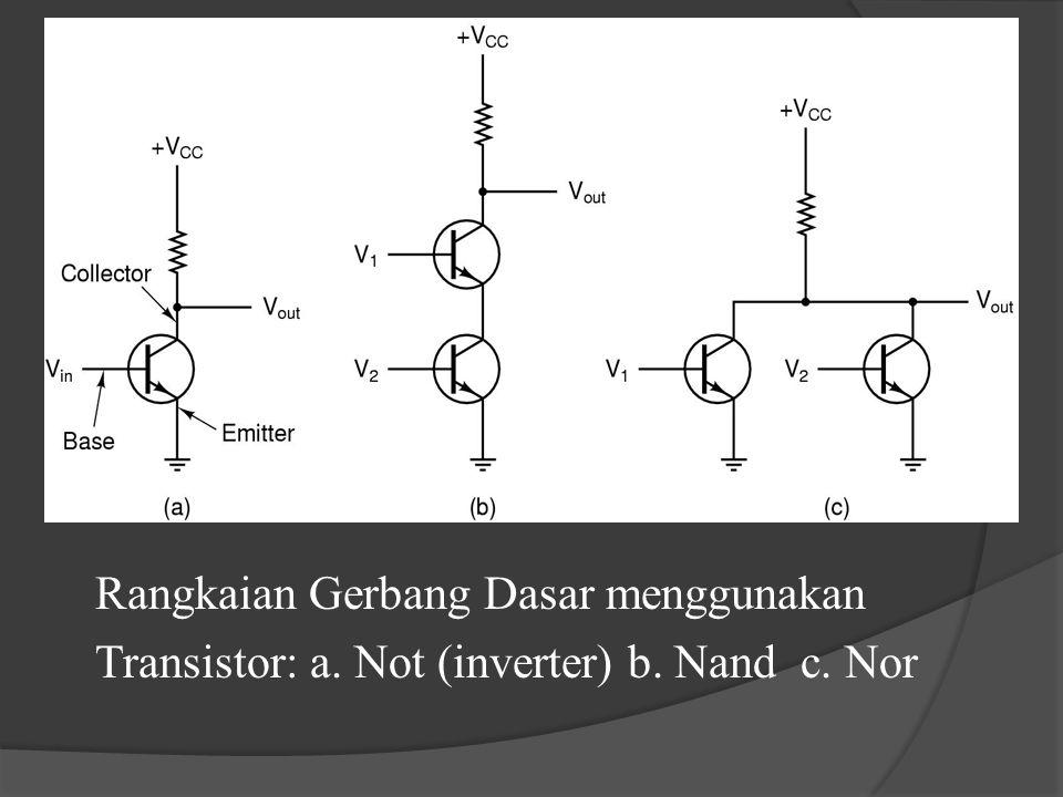Rangkaian Gerbang Dasar menggunakan Transistor: a. Not (inverter) b. Nand c. Nor