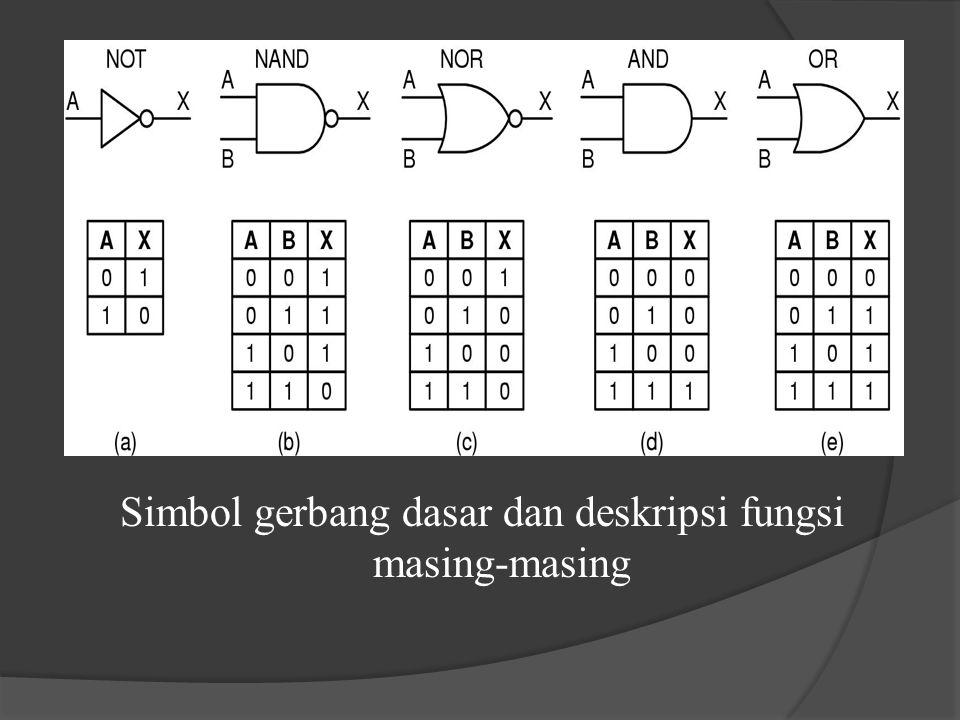 FLIP-FLOP  RANGKAIAN LOGIKA SEKUENSIAL Adalah rangkaian dimana outputnya tidak hanya tergantung pada input waktu itu saja, tetapi juga pada keadaan input sebelumnya.