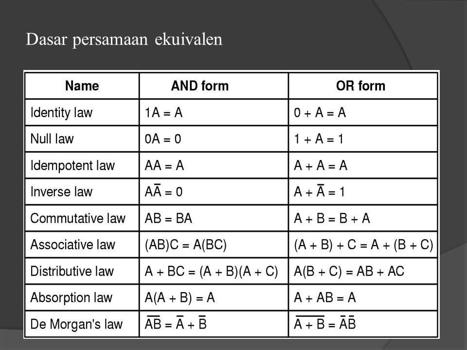 Hukum DeMorgan
