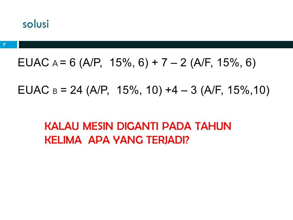 solusi EUAC A = 6 (A/P, 15%, 6) + 7 – 2 (A/F, 15%, 6) EUAC B = 24 (A/P, 15%, 10) +4 – 3 (A/F, 15%,10) 7 KALAU MESIN DIGANTI PADA TAHUN KELIMA APA YANG