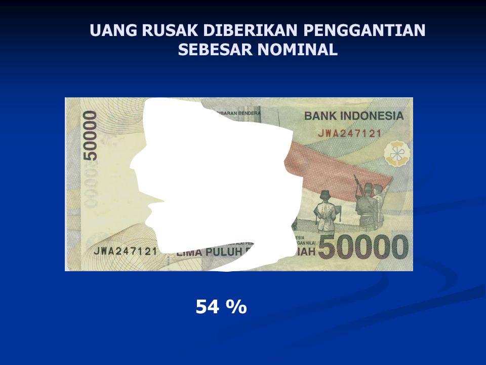 UANG RUSAK DIBERIKAN PENGGANTIAN SEBESAR NOMINAL 54 %